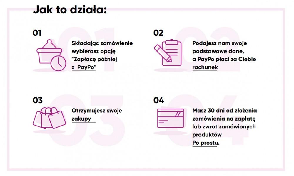 Kup teraz, zapłać później - PayPo - Sklep z odzieżą damską IVON-SKLEP.PL